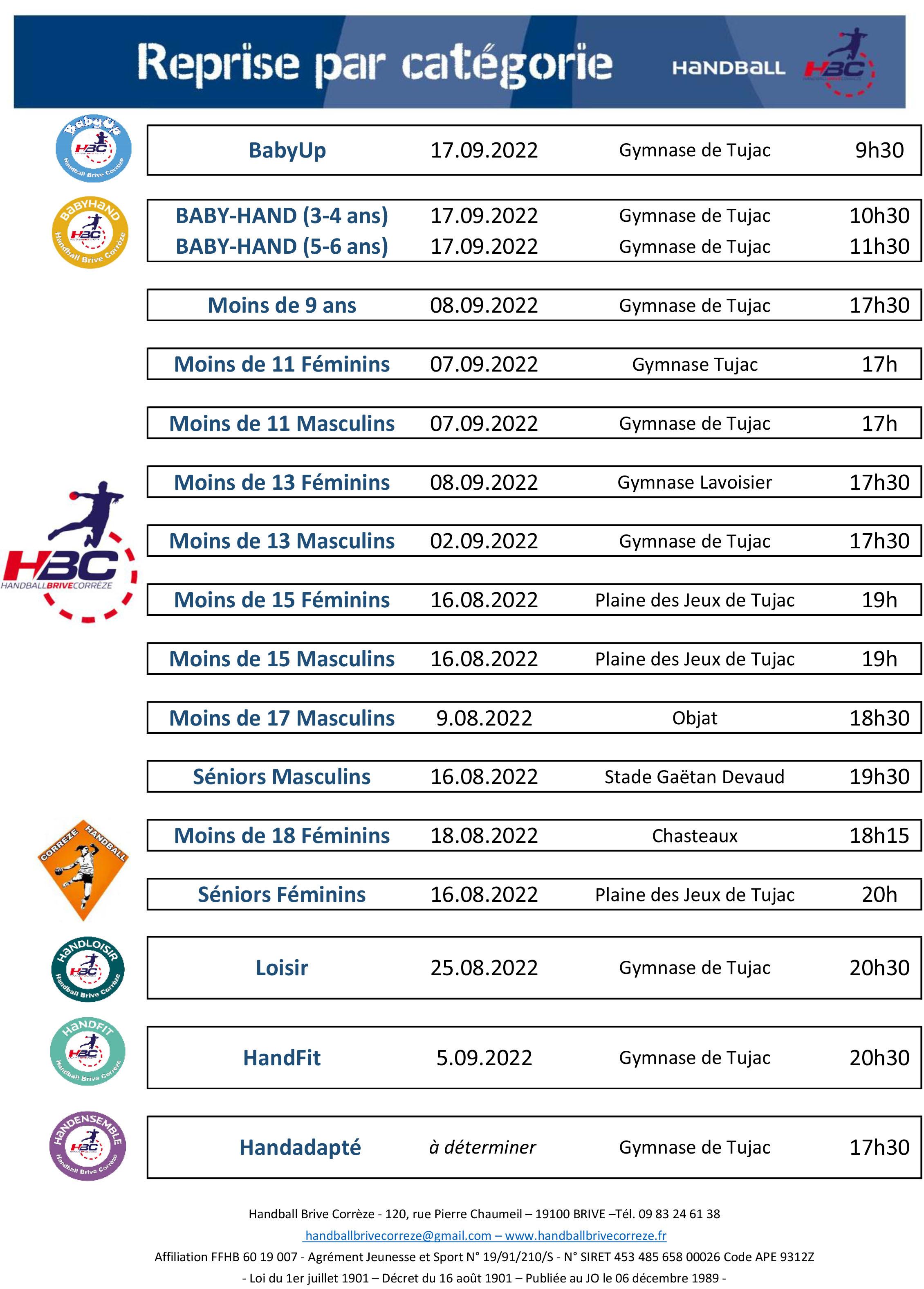 DATES DE REPRISE DES ENTRAINEMENTS Saison 2020-2021